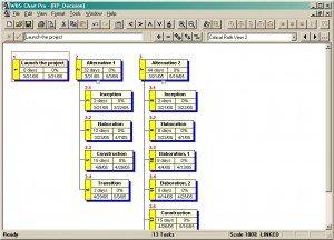Work breakdown structure WBS