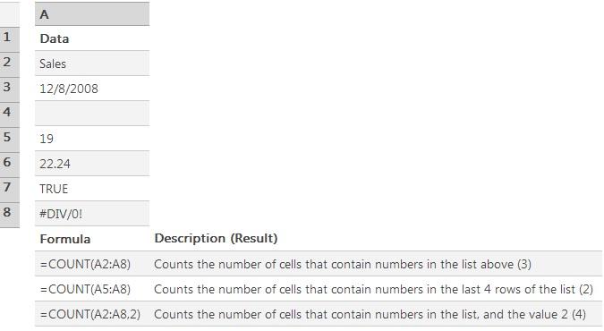 Excel COUNT Formula