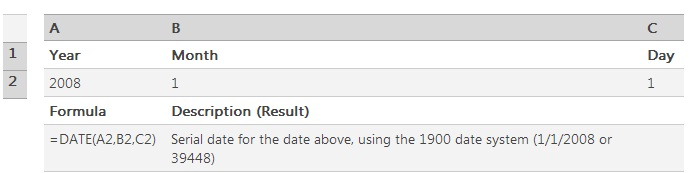 MS Excel Date Function