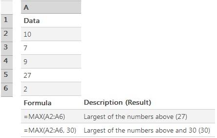Excel MAX Formula