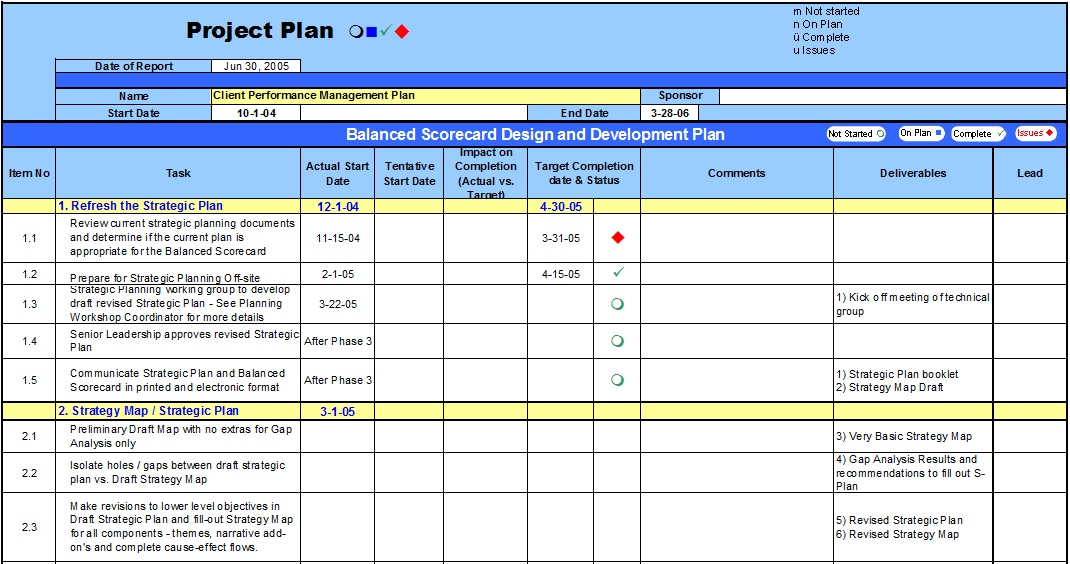 Performance management plan template planning engineer for Project monitoring plan template