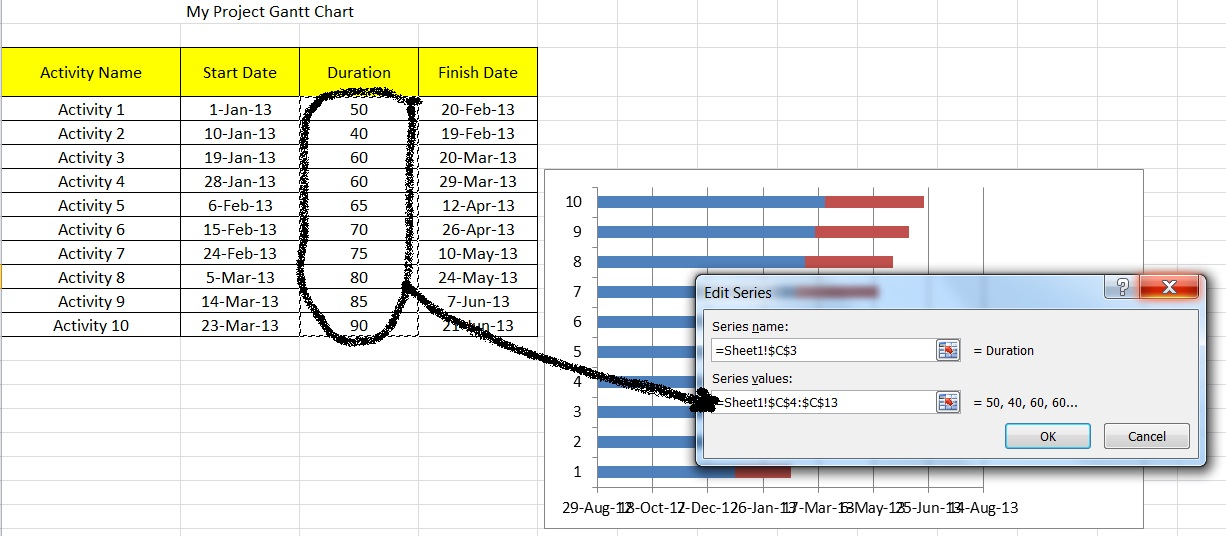 create gantt chart and cash flow using excel with sample file