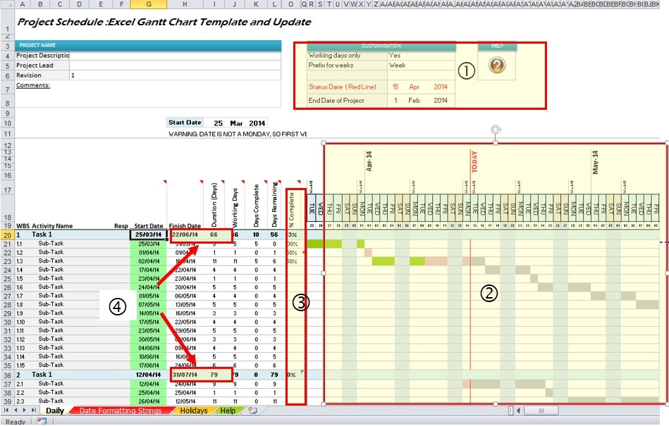 Excel Gantt Chart By Excel Step By Step Guide Tutorial Planning