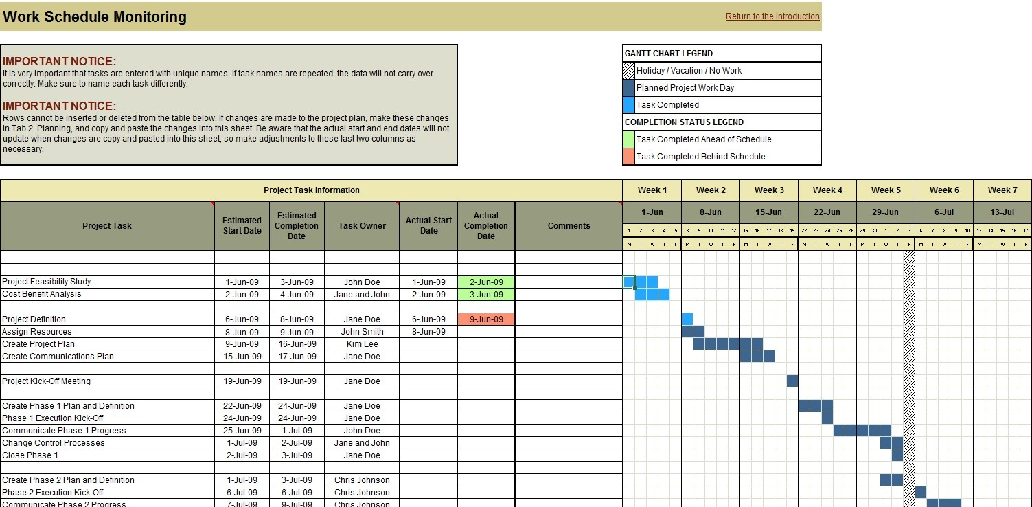 project planning scheduling and monitoring excel tool planning