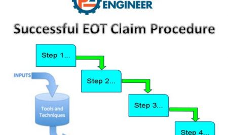 4 Successful Steps for Getting your EOT Claim