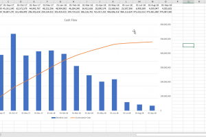 cash flow from p6 without reports step 6