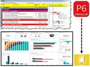 Power Bi Monitoring and Controlling with P6