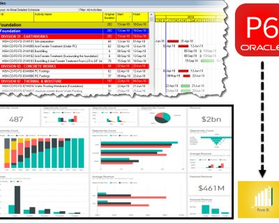 Monitoring and Controlling Using Power Bi and Primavera P6 -PMC