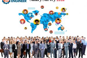 planning salary survey 2018